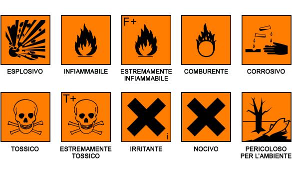 S.O.S. inquinamento domestico